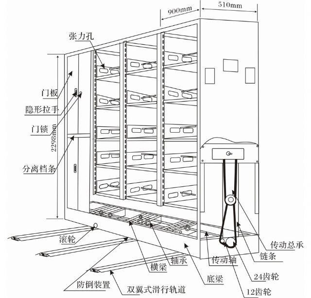北京库房电路改造